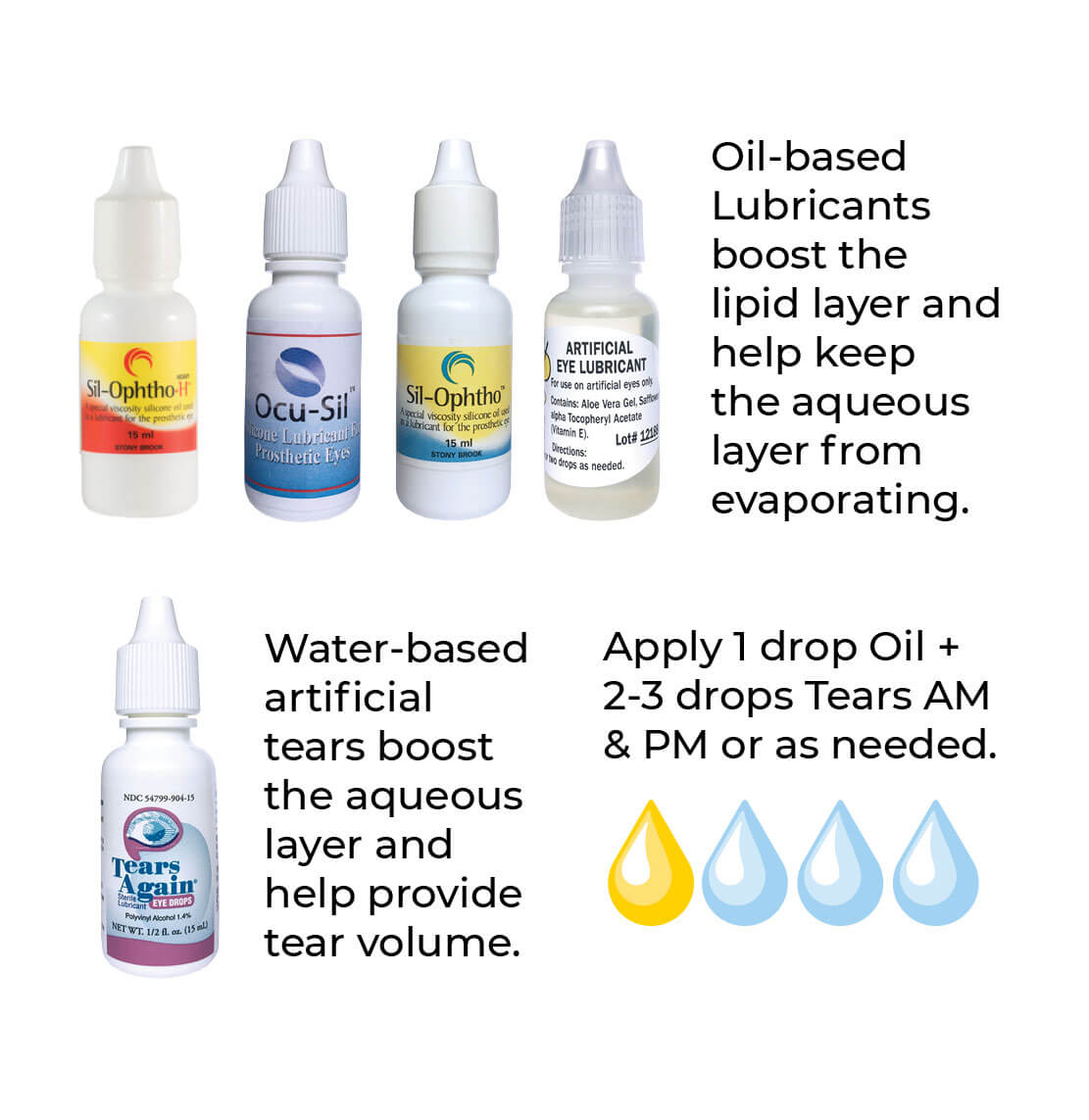 eye lubricant options